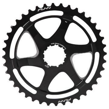 Funn Clinch Expansion Kit for Sram